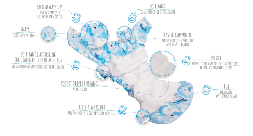 Pocket Diaper (BALLOON)